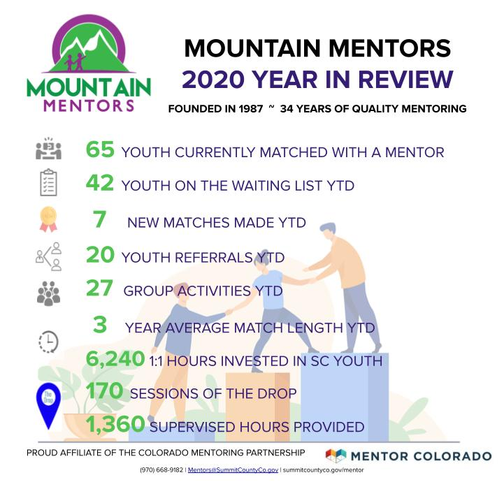 MountainMentorsYearinReview