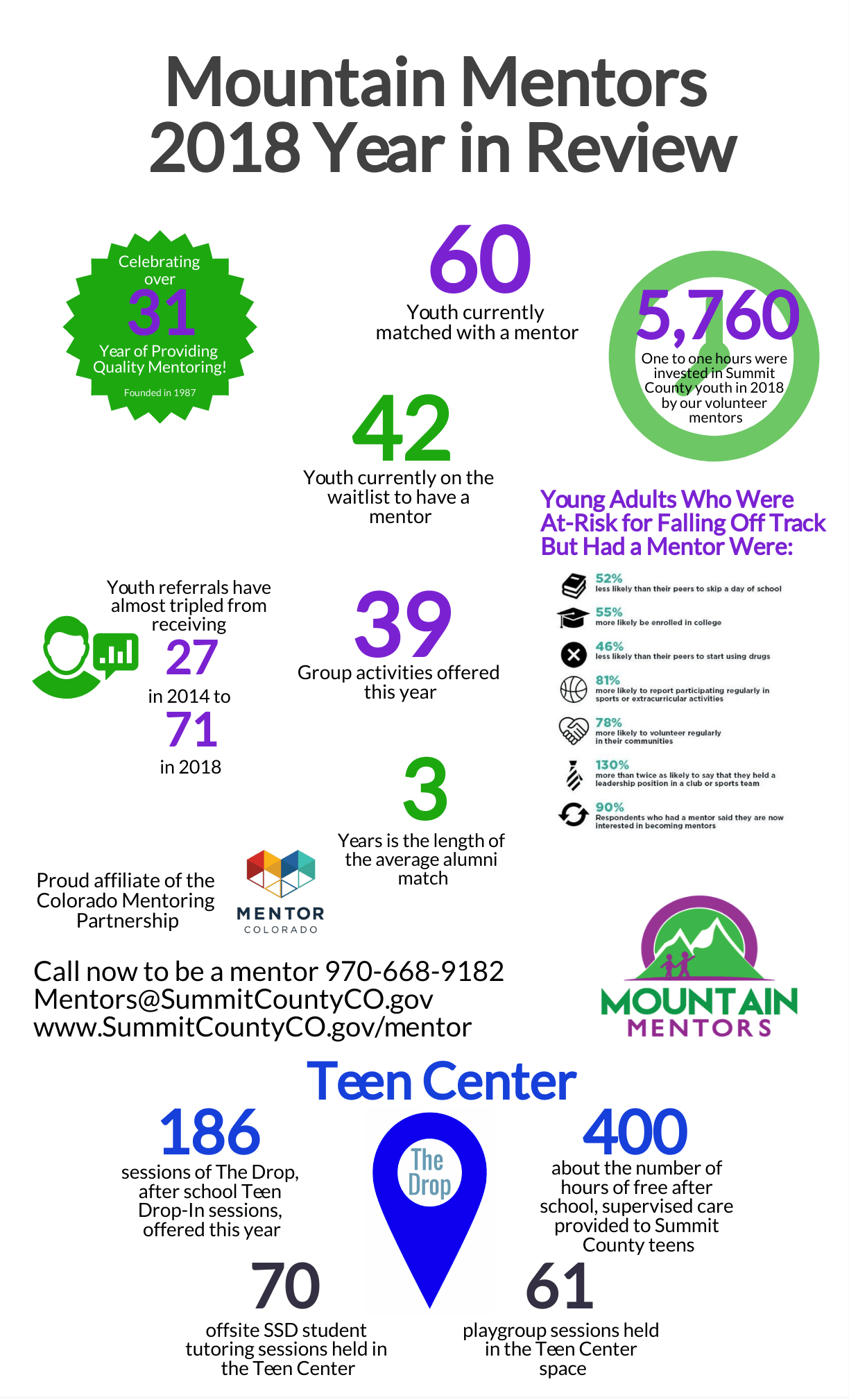 MountainMentorsYearinReview2018withTeenCenter